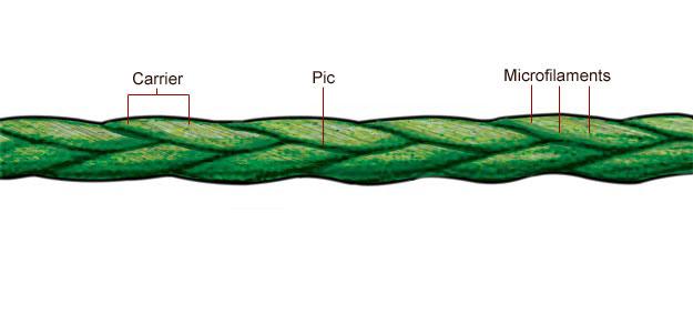 fishing-line-braid-illo2