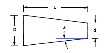 Taper angle image