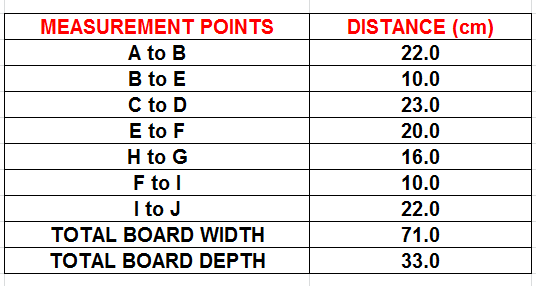 Board measurements