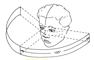 peripheral-vision-1
